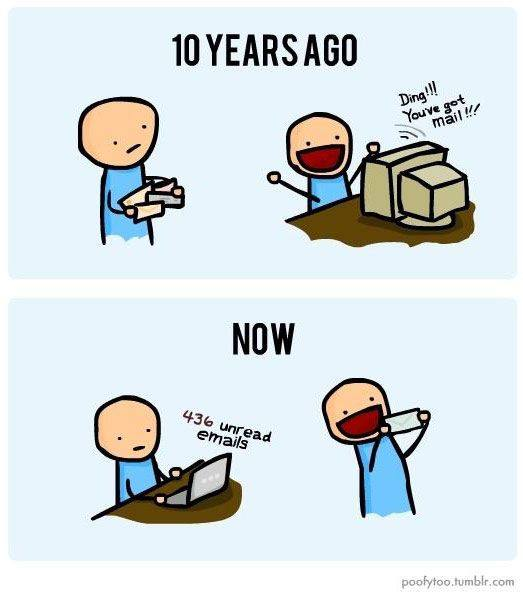 10 years ago - Excitement over email and bored with snail mail.  Now - Excitement over snail mail and glum over 436 unread emails.
